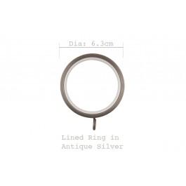 Rings (Eaton)